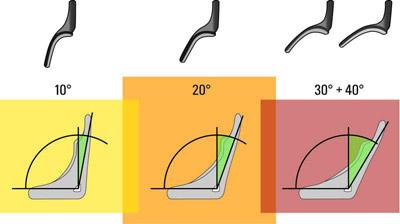 Jak mierzyć stopy